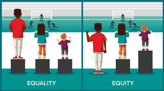 An Unfulfilled Dharmic Duty : Uniform Civil code or Equity Civil Code?